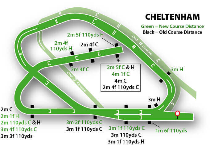 cheltenham new course old course